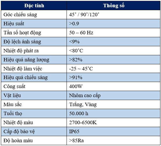 dac-diem-den-led-nha-xuong-400w