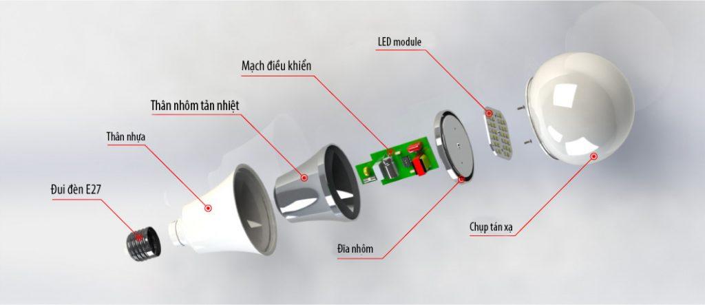 cau-tao-den-Led-Bulb