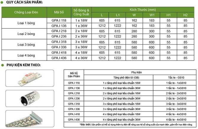 Thông số kỹ thuật mang đèn huỳnh quang âm trần