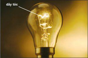Hoạt động của bóng đèn sợi đốt