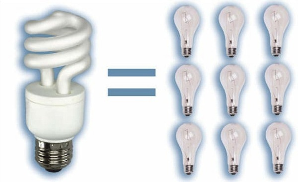 Bóng đèn compact tiết kiệm điện