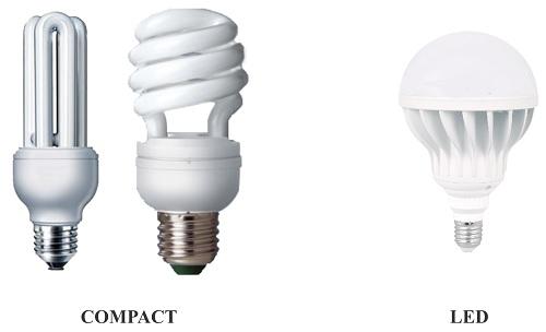Bóng đèn tiết kiệm năng lượng