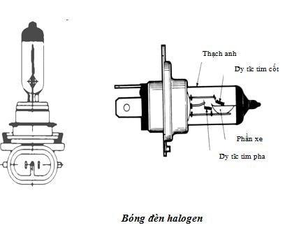 den-halogen-nha-xuong